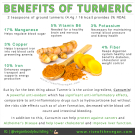 Turmeric A Natural Anti Inflammatory With No Side Effects